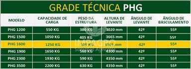 CONCHA E LAMINA  CONCHA FRONTAL  2021 Impagro Soluções Agrícolas